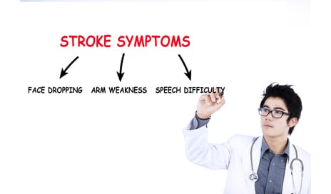 """National Survey Suggests Younger People May Miss """"Golden Window"""" of Stroke Treatment"""