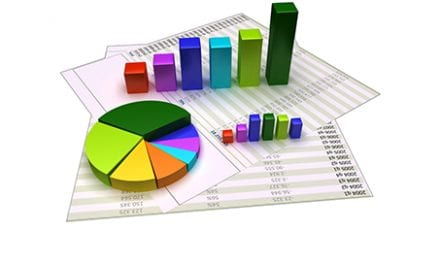 Dynatronics Announces Recent Financial Results