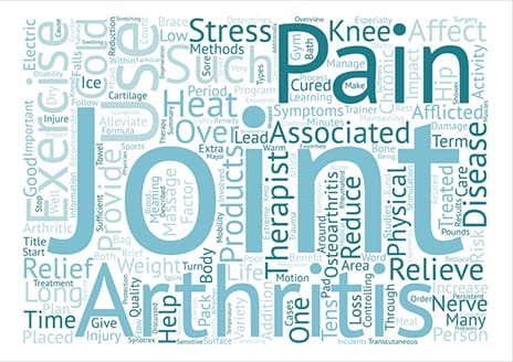 Joint Pain Could Affect More Than Just Mobility Among Women, Survey Suggests