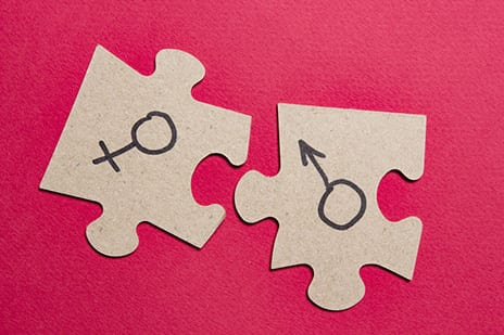 Is a Gender-Based Bias Prevalent in Pain Perception?