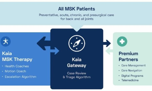 New Musculoskeletal Care Solution for Employers