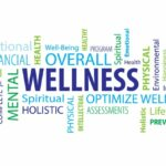 Hyperice Evolves Into a Wellness Brand, Acquires Core, Debuts New Device